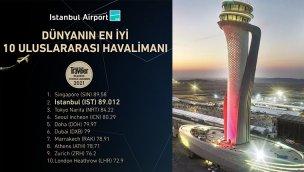İstanbul Havalimanı dünyanın en iyilerinde ikinci sırada!